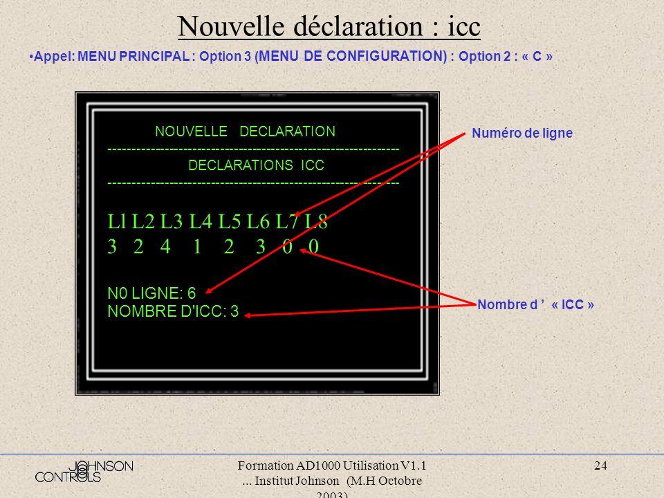 Formation AD1000 Utilisation V1.1... Institut Johnson (M.H Octobre 2003) 23 Nouvelle déclaration : zones Appel: MENU PRINCIPAL : Option 3 ( MENU DE CO