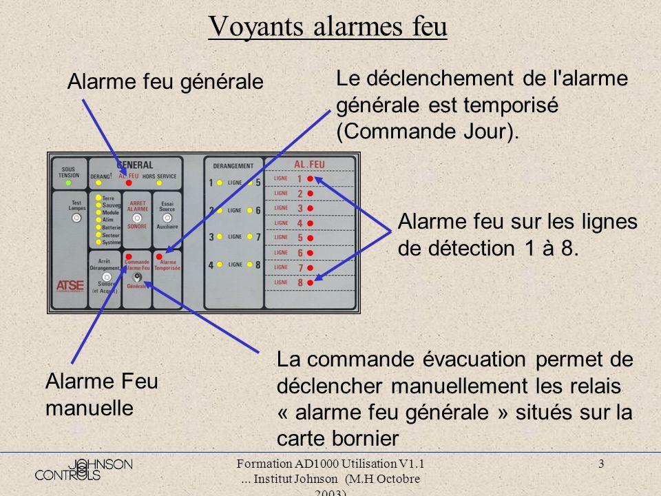Formation AD1000 Utilisation V1.1... Institut Johnson (M.H Octobre 2003) 2 Poussoirs et voyants