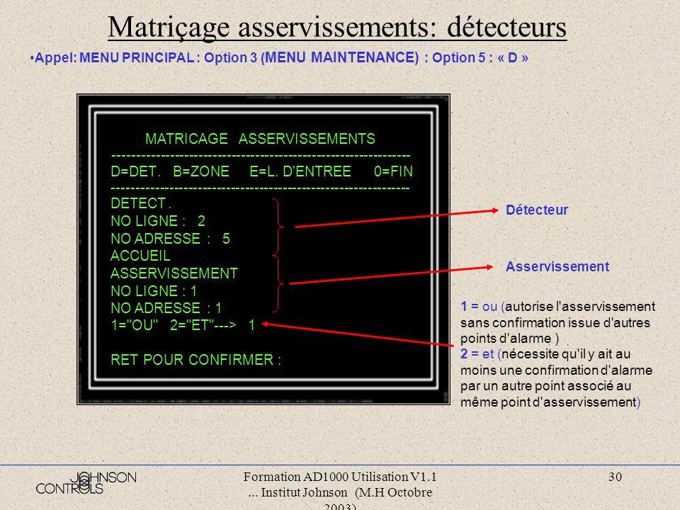 Formation AD1000 Utilisation V1.1... Institut Johnson (M.H Octobre 2003) 29 Matriçage asservissements: Appel: MENU PRINCIPAL : Option 3 ( MENU DE CONF