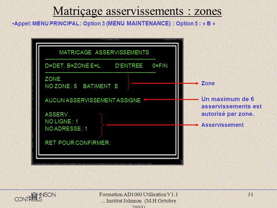 Formation AD1000 Utilisation V1.1... Institut Johnson (M.H Octobre 2003) 30 Matriçage asservissements: détecteurs Appel: MENU PRINCIPAL : Option 3 ( M