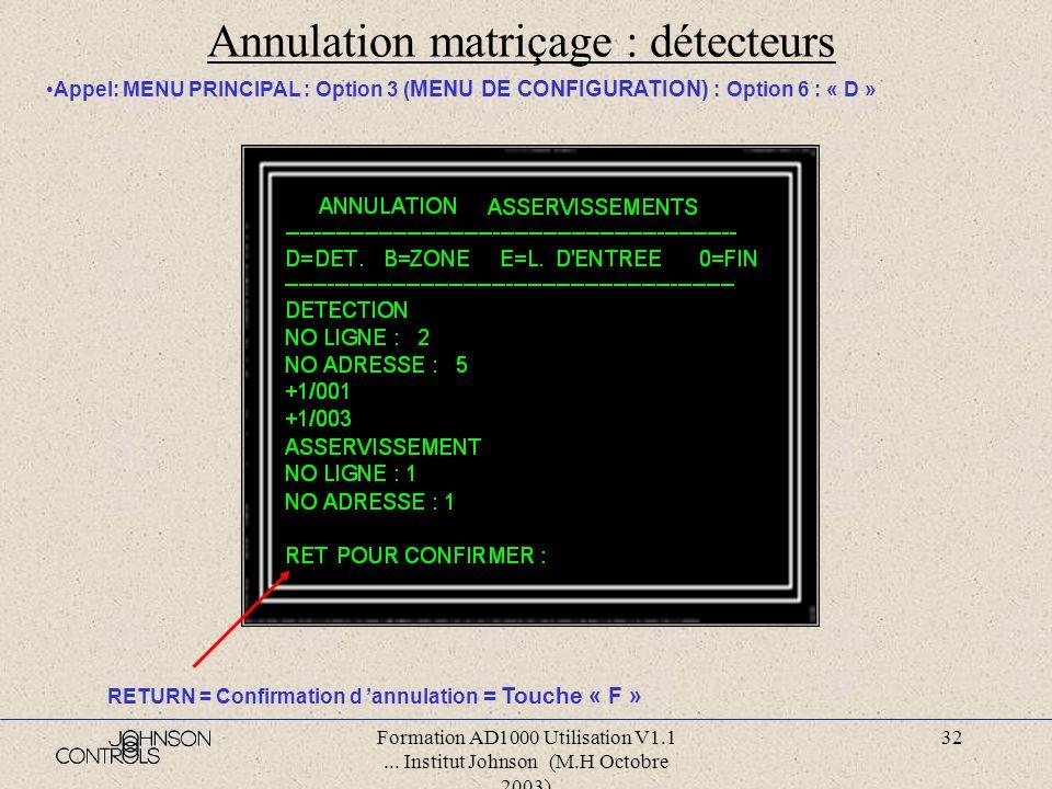 Formation AD1000 Utilisation V1.1... Institut Johnson (M.H Octobre 2003) 31 Matriçage asservissements : zones Appel: MENU PRINCIPAL : Option 3 ( MENU