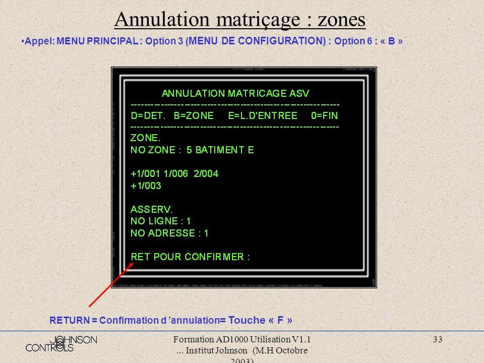 Formation AD1000 Utilisation V1.1... Institut Johnson (M.H Octobre 2003) 32 Annulation matriçage : détecteurs Appel: MENU PRINCIPAL : Option 3 ( MENU