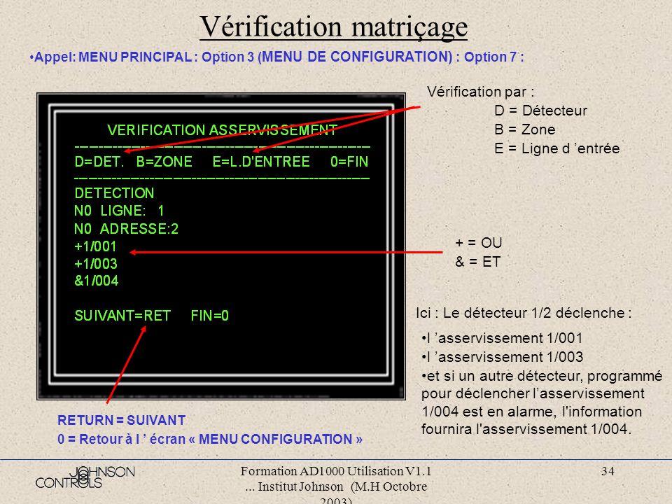 Formation AD1000 Utilisation V1.1... Institut Johnson (M.H Octobre 2003) 33 Annulation matriçage : zones Appel: MENU PRINCIPAL : Option 3 ( MENU DE CO