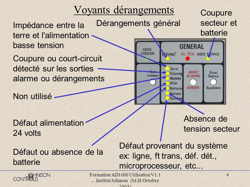Formation AD1000 Utilisation V1.1... Institut Johnson (M.H Octobre 2003) 3 Voyants alarmes feu Alarme feu sur les lignes de détection 1 à 8. Alarme fe