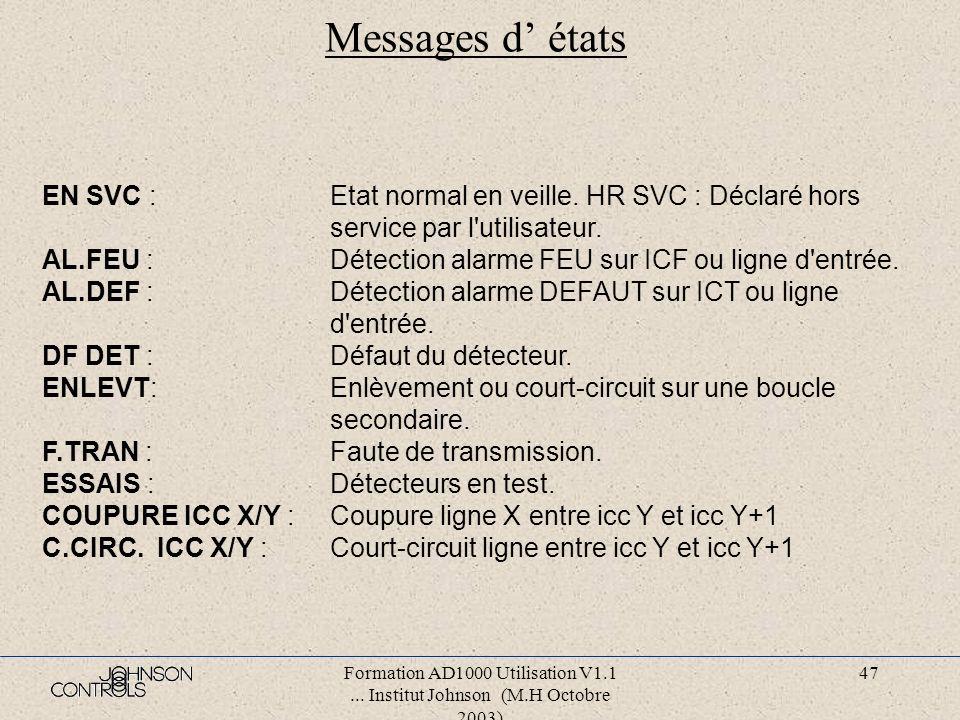 Formation AD1000 Utilisation V1.1... Institut Johnson (M.H Octobre 2003) 46 Lexique Zone: Localisation géographique permettant à l'intervenant de déte