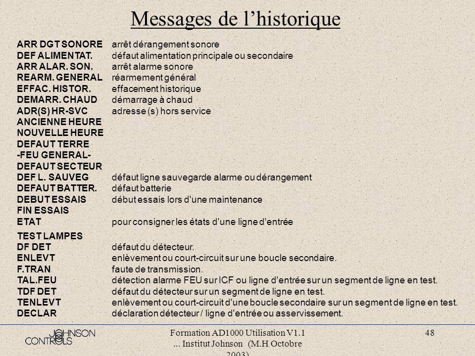 Formation AD1000 Utilisation V1.1... Institut Johnson (M.H Octobre 2003) 47 Messages d états EN SVC : Etat normal en veille. HR SVC : Déclaré hors ser