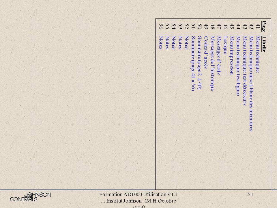 Formation AD1000 Utilisation V1.1... Institut Johnson (M.H Octobre 2003) 50 Page 23456789 10 11 121314151617181920212223242526272829303132333435363738