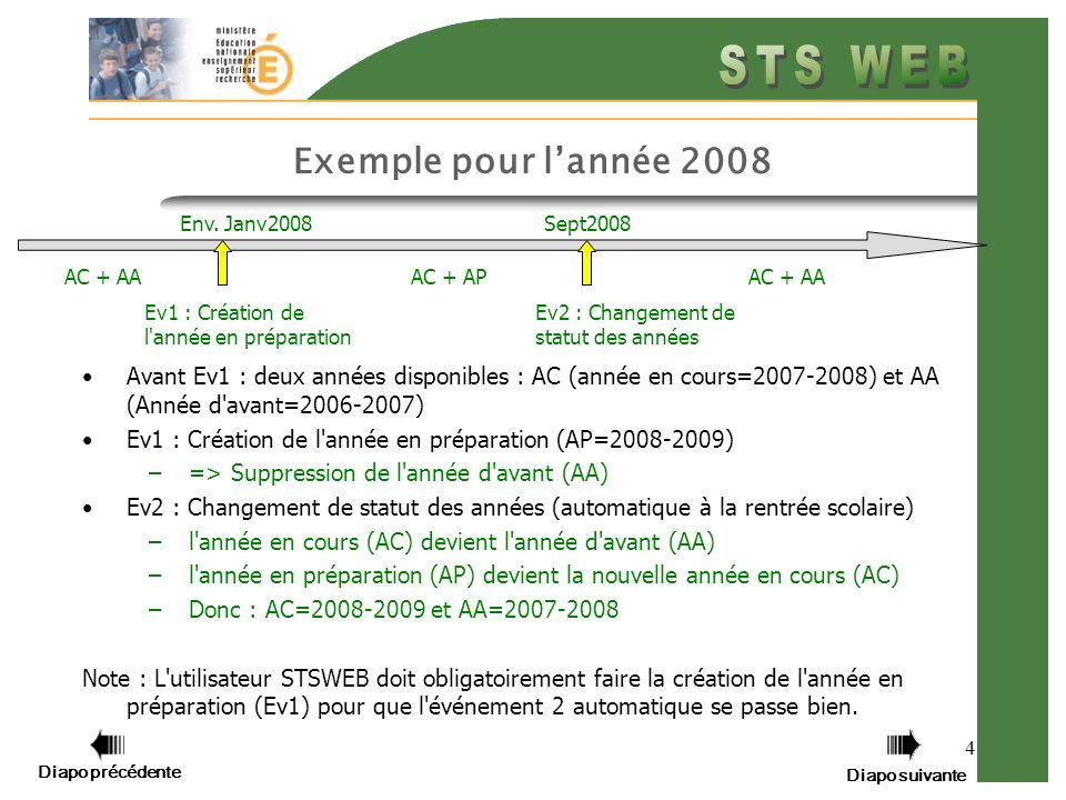 Diapo précédente Diapo suivante 4 Exemple pour lannée 2008 Avant Ev1 : deux années disponibles : AC (année en cours=2007-2008) et AA (Année d'avant=20