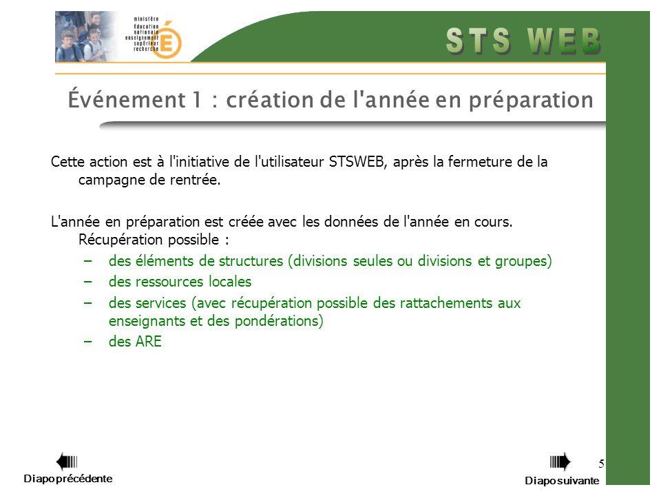 Diapo précédente Diapo suivante 5 Événement 1 : création de l'année en préparation Cette action est à l'initiative de l'utilisateur STSWEB, après la f
