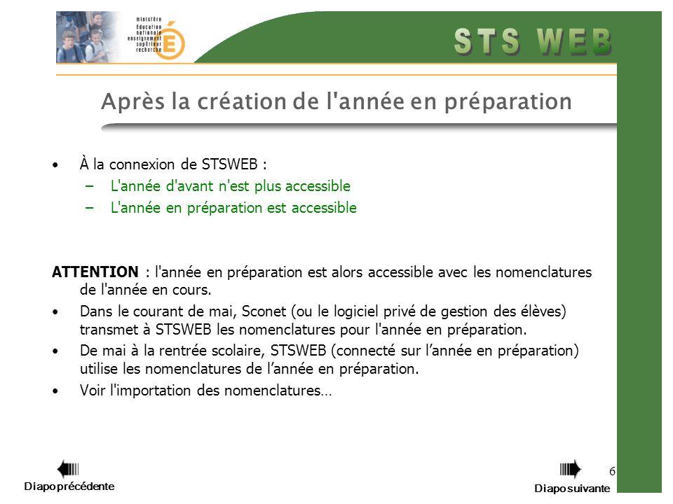 Diapo précédente Diapo suivante 6 Après la création de l'année en préparation À la connexion de STSWEB : –L'année d'avant n'est plus accessible –L'ann