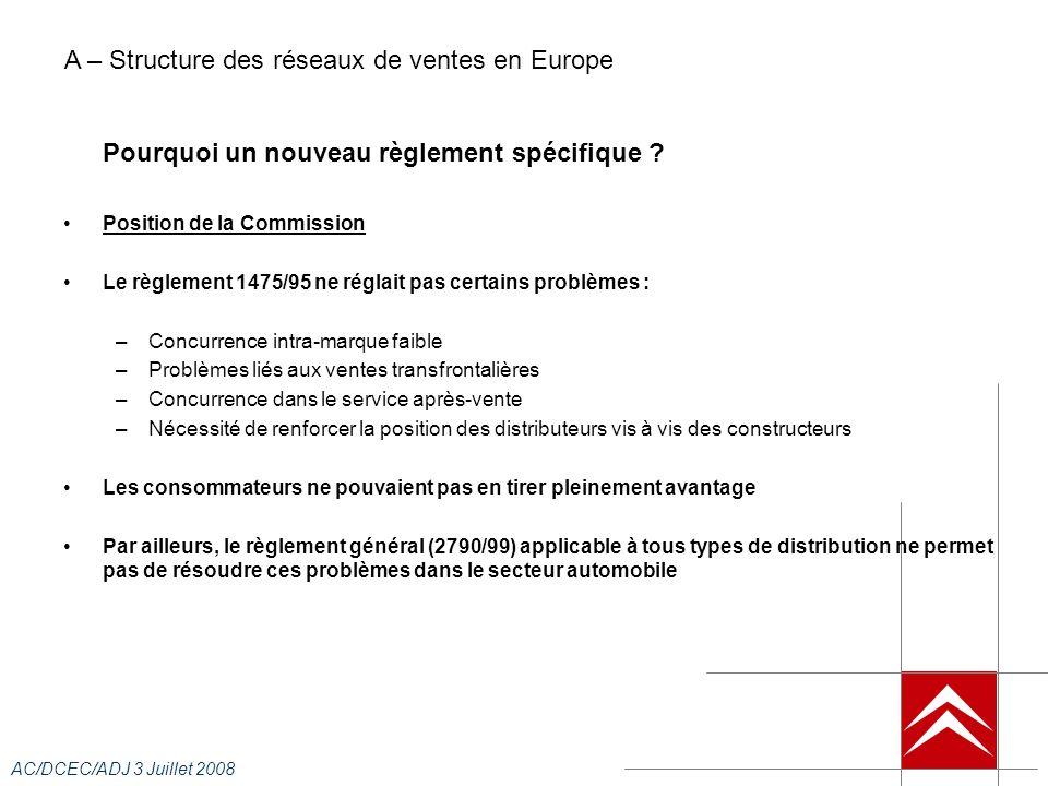 AC/DCEC/ADJ 3 Juillet 2008 Différences avec lancien règlement Règlement 1475/95 Un seul type de distribution autorisé : sélective et exclusive.