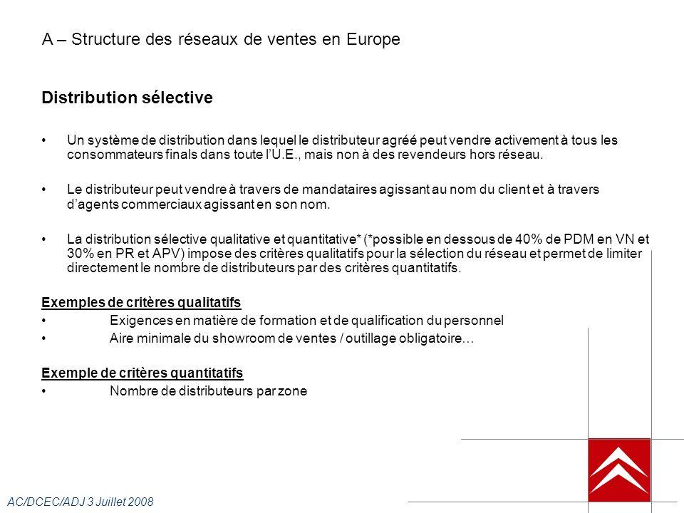 AC/DCEC/ADJ 3 Juillet 2008 Distribution sélective qualitative quantitative Sélection et nomination des distributeurs sur la base de critères de sélection qualitatifs Interdiction de vendre à des opérateurs hors réseau Mais en plus des critères qualitatifs –Numerus clausus –Localisation du distributeur à un endroit déterminé Liberté du distributeur douvrir des points de vente et ou de livraison nimporte où en Europe depuis le 1er octobre 2005.