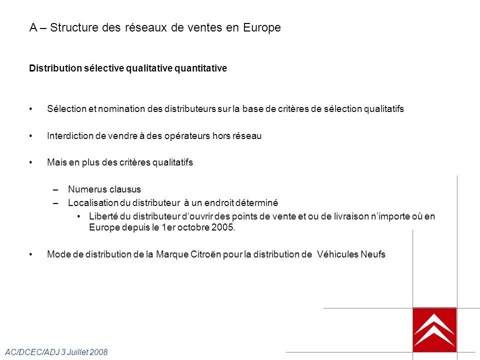 AC/DCEC/ADJ 3 Juillet 2008 Fixation des objectifs de ventes : Détermination de lobjectif annuel du concessionnaire : Critère historique (moyenne pondérée des réalisations des dernières années) Critère potentiel (pénétration de référence * prévision de marché de la zone du CE VN) ex : Objectif annuel = 0,5* critère historique + 0,5* critère potentiel La somme des objectifs CE VN égale au budget de la filiale dimportation A chaque CE VN est associé un poids dans le total pays, base de la définition des objectifs commerciaux mensuels.