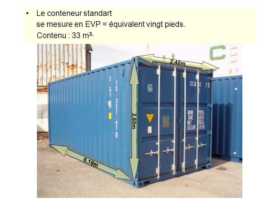 2,60m 2,40m 6,10m Le conteneur standart se mesure en EVP = équivalent vingt pieds.