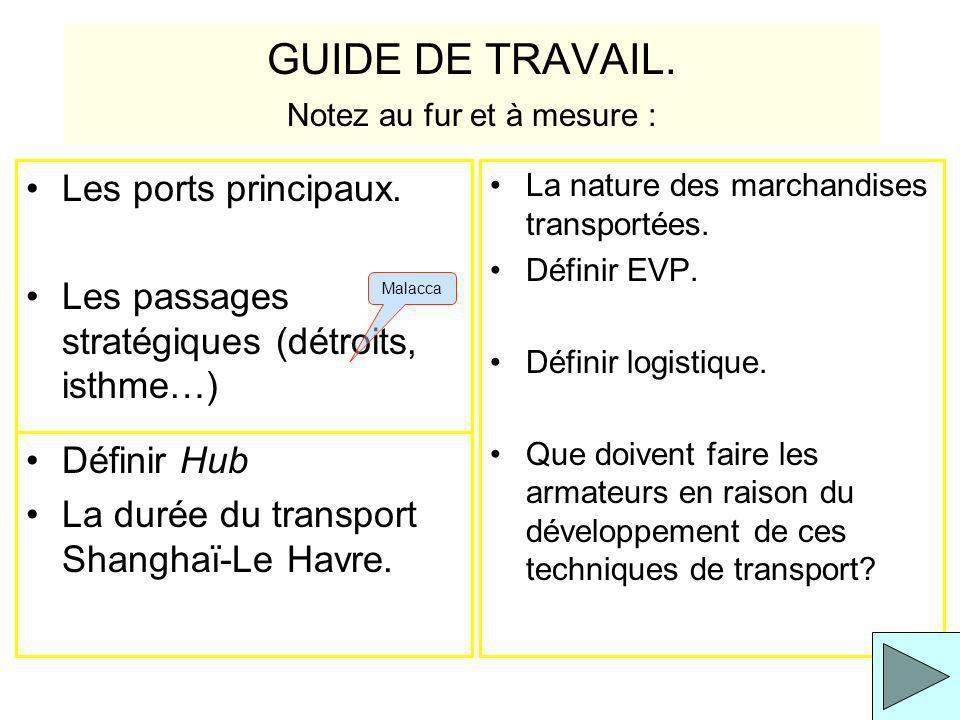 GUIDE DE TRAVAIL.Notez au fur et à mesure : Les ports principaux.