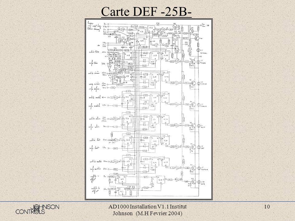 AD1000 Installation V1.1 Institut Johnson (M.H Fevrier 2004) 9 Carte ALI CH -21B-