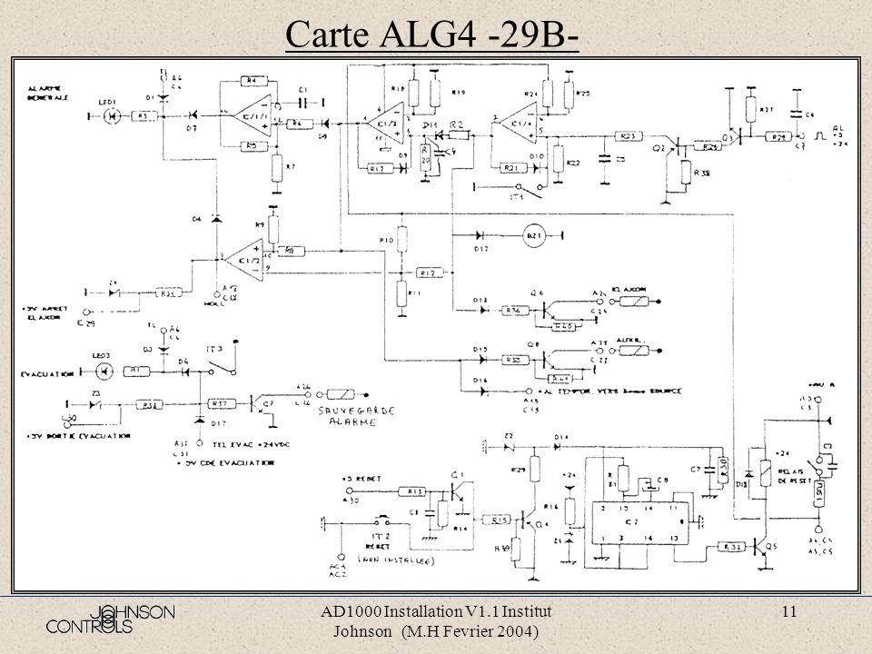 AD1000 Installation V1.1 Institut Johnson (M.H Fevrier 2004) 10 Carte DEF -25B-