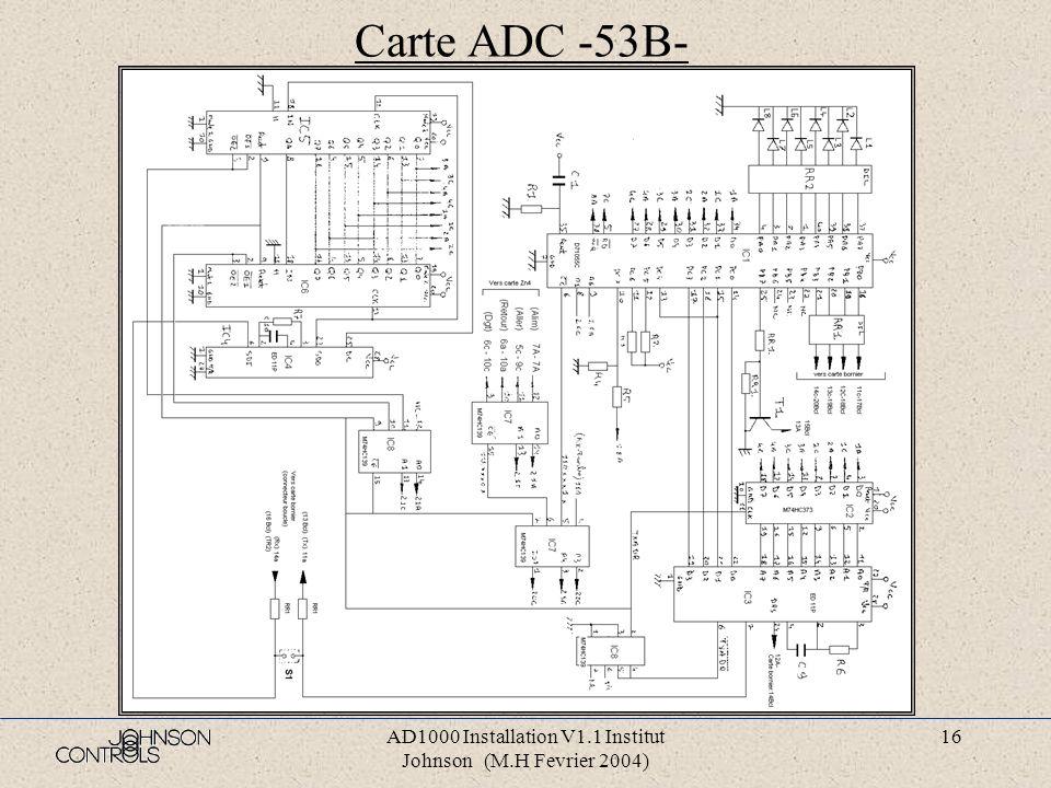 AD1000 Installation V1.1 Institut Johnson (M.H Fevrier 2004) 15 Carte ALA -49B-