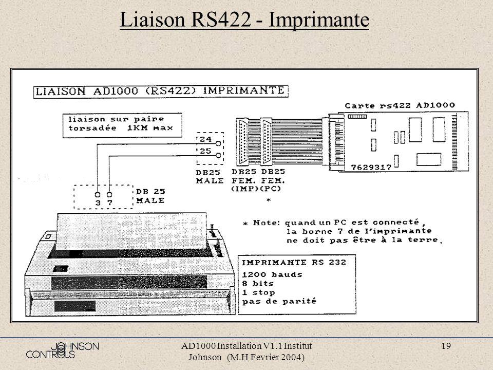 AD1000 Installation V1.1 Institut Johnson (M.H Fevrier 2004) 18 Carte MEM(RAM) -69B-
