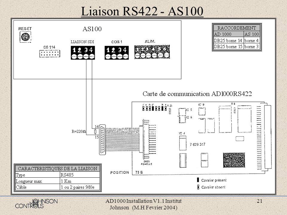 AD1000 Installation V1.1 Institut Johnson (M.H Fevrier 2004) 20 Liaison RS422 - RS3PC