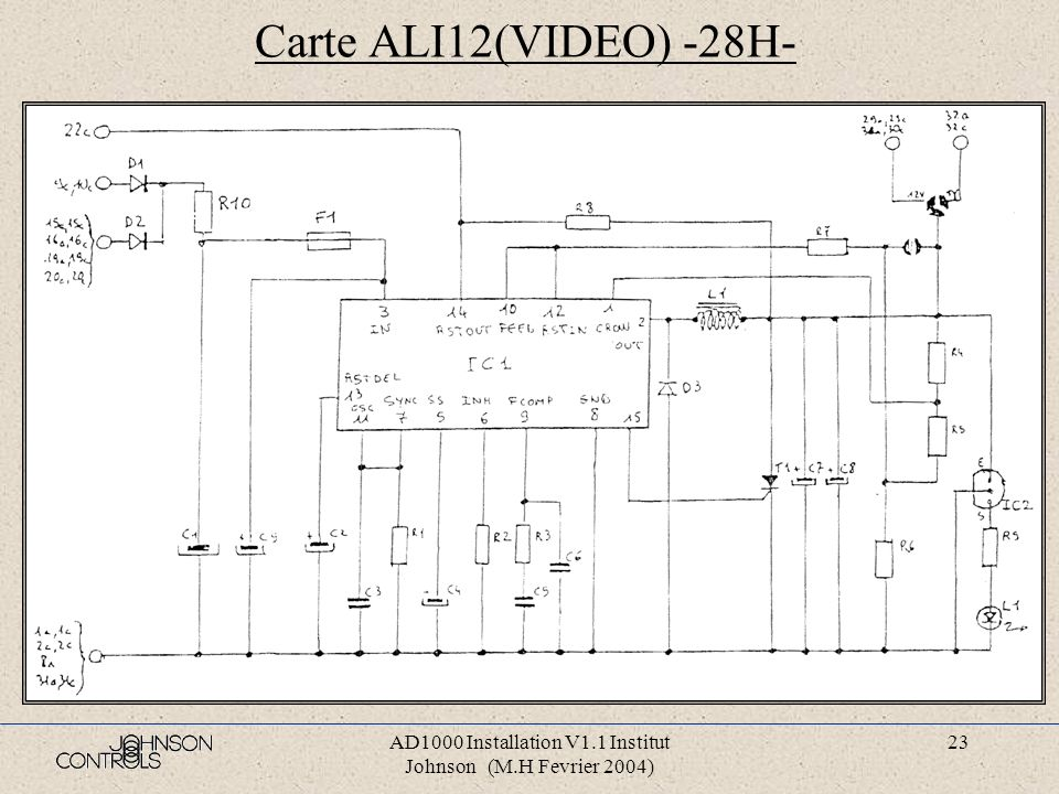 AD1000 Installation V1.1 Institut Johnson (M.H Fevrier 2004) 22 Carte VIDEO -77B-