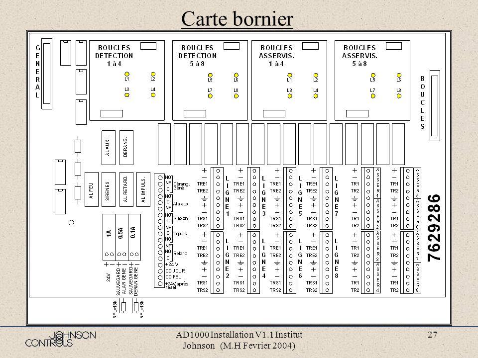 AD1000 Installation V1.1 Institut Johnson (M.H Fevrier 2004) 26 Carte Lignes d entrées - Cartes 8 inters