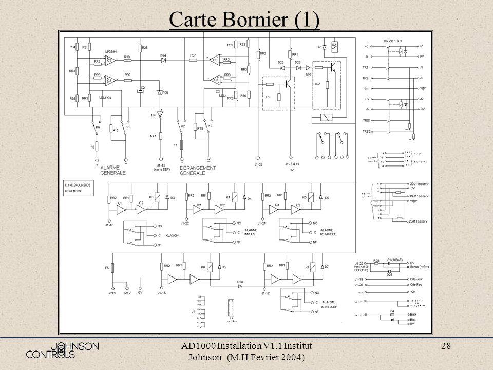 AD1000 Installation V1.1 Institut Johnson (M.H Fevrier 2004) 27 Carte bornier