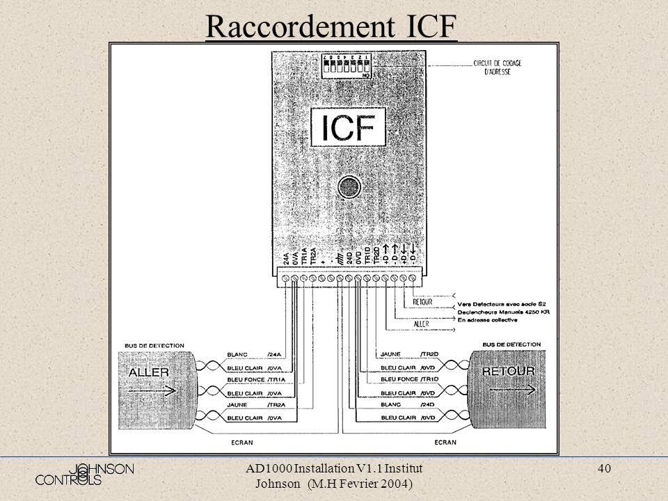 AD1000 Installation V1.1 Institut Johnson (M.H Fevrier 2004) 39 Raccordement IK1000