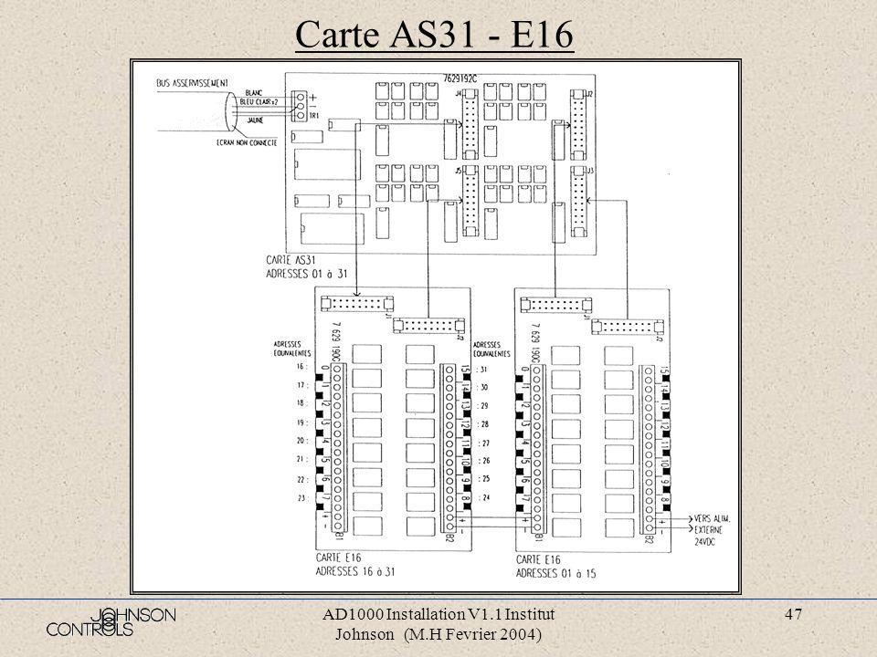 AD1000 Installation V1.1 Institut Johnson (M.H Fevrier 2004) 46 Options de sorties carte - E8 Les cartes E8 ont toutes un fusible qui protège les sort