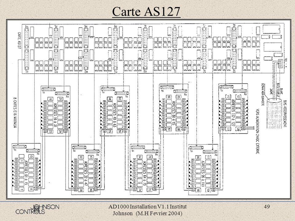 AD1000 Installation V1.1 Institut Johnson (M.H Fevrier 2004) 48 C.I. carte E16
