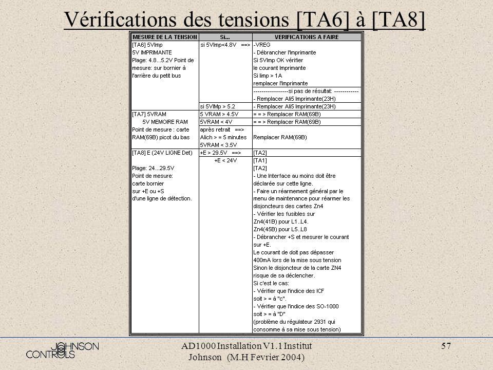 AD1000 Installation V1.1 Institut Johnson (M.H Fevrier 2004) 56 Vérifications des tensions [TA3] à [TA5]