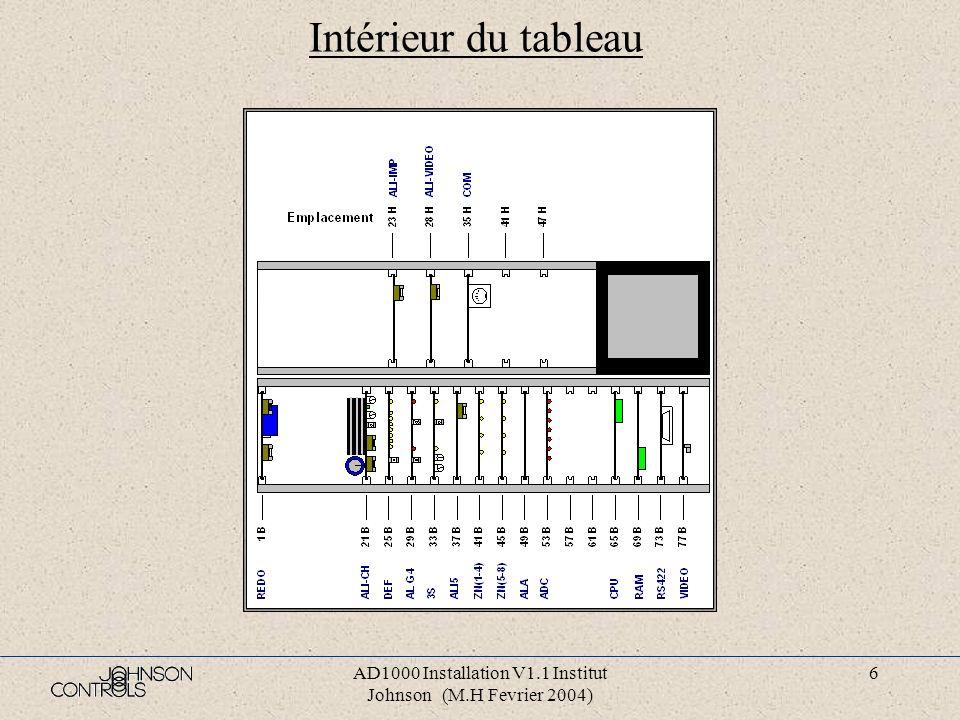 AD1000 Installation V1.1 Institut Johnson (M.H Fevrier 2004) 6 Intérieur du tableau