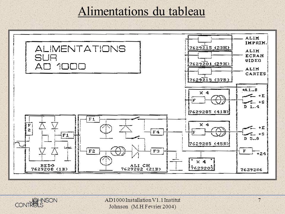AD1000 Installation V1.1 Institut Johnson (M.H Fevrier 2004) 7 Alimentations du tableau