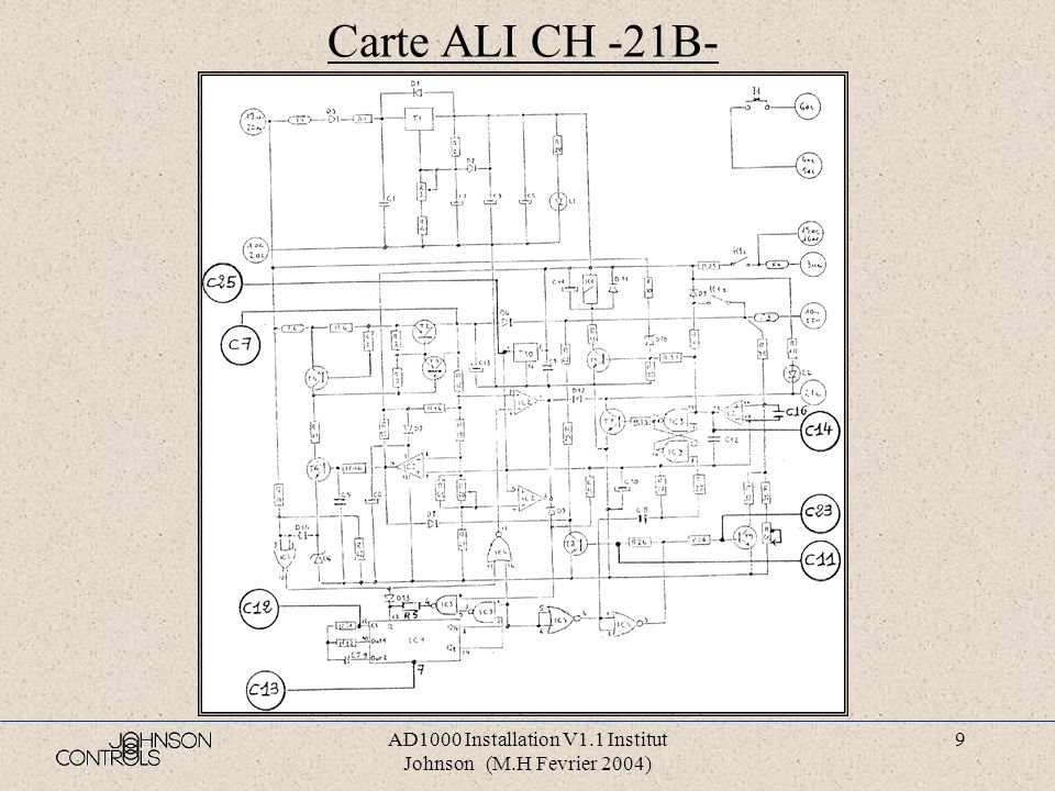 AD1000 Installation V1.1 Institut Johnson (M.H Fevrier 2004) 19 Liaison RS422 - Imprimante