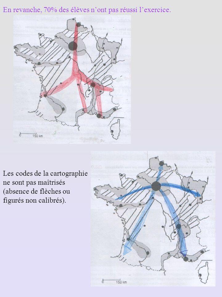 Les codes de la cartographie ne sont pas maîtrisés (absence de flèches ou figurés non calibrés). En revanche, 70% des élèves nont pas réussi lexercice