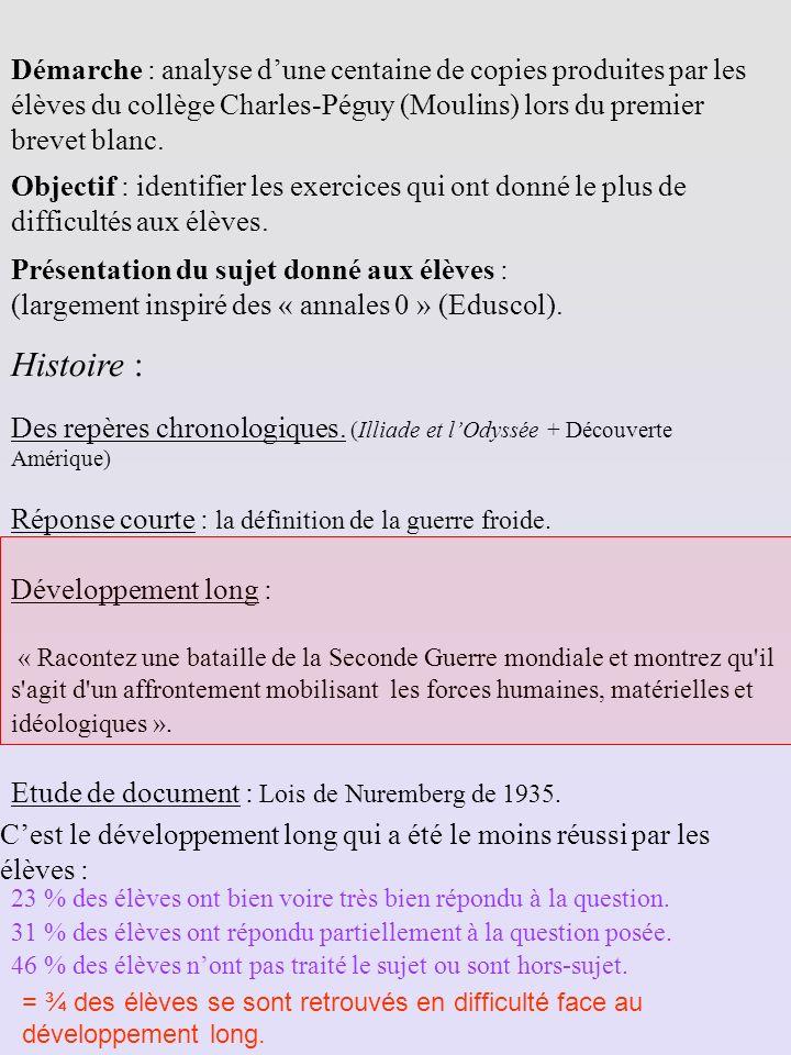 Démarche : analyse dune centaine de copies produites par les élèves du collège Charles-Péguy (Moulins) lors du premier brevet blanc. Objectif : identi