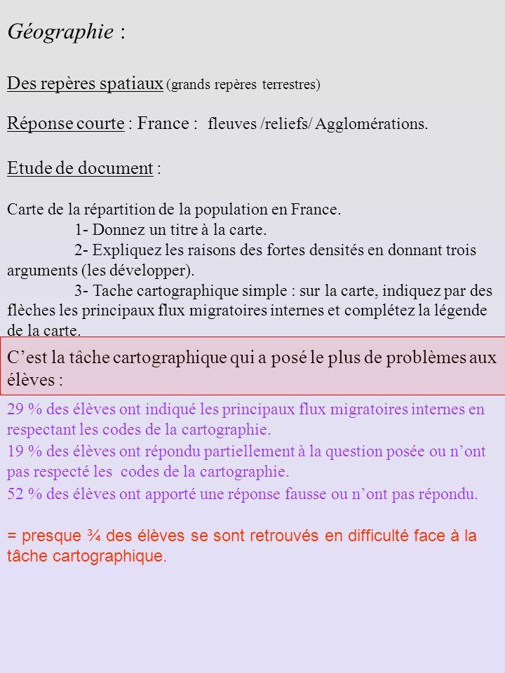 Géographie : Des repères spatiaux (grands repères terrestres) Réponse courte : France : fleuves /reliefs/ Agglomérations. Etude de document : Carte de