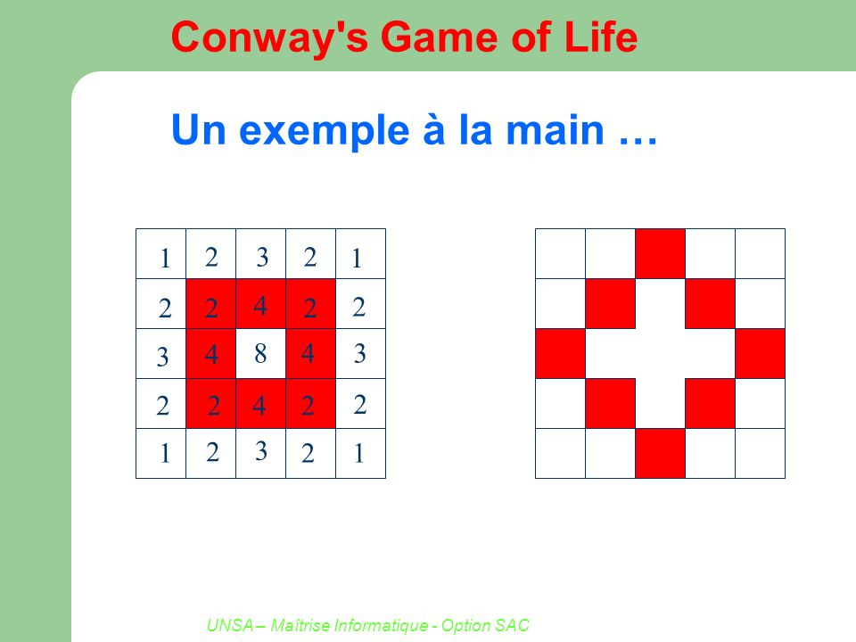 UNSA – Maîtrise Informatique - Option SAC Conway's Game of Life Un exemple à la main … 84 4 4 4 2 22 2 2 2 2 2 2 2 223 3 3 3 1 11 1