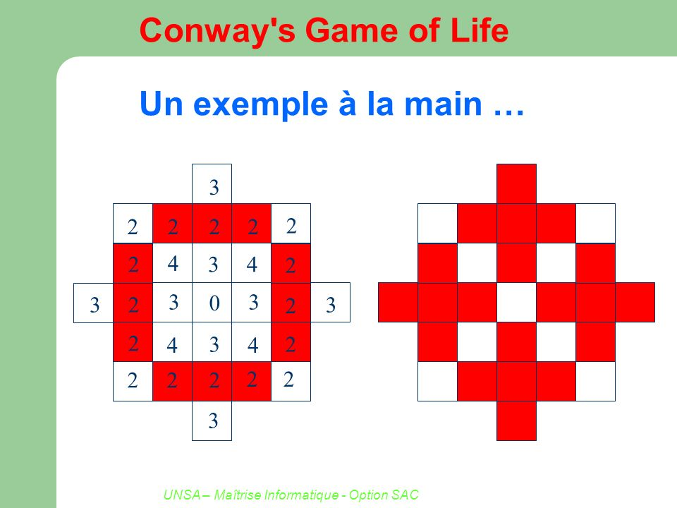 UNSA – Maîtrise Informatique - Option SAC Conway's Game of Life Un exemple à la main … 2 2 2 2 22 2 2 2 2 2 2 2 2 2 2 0 4 44 4 3 3 3 3 3 3 3 3