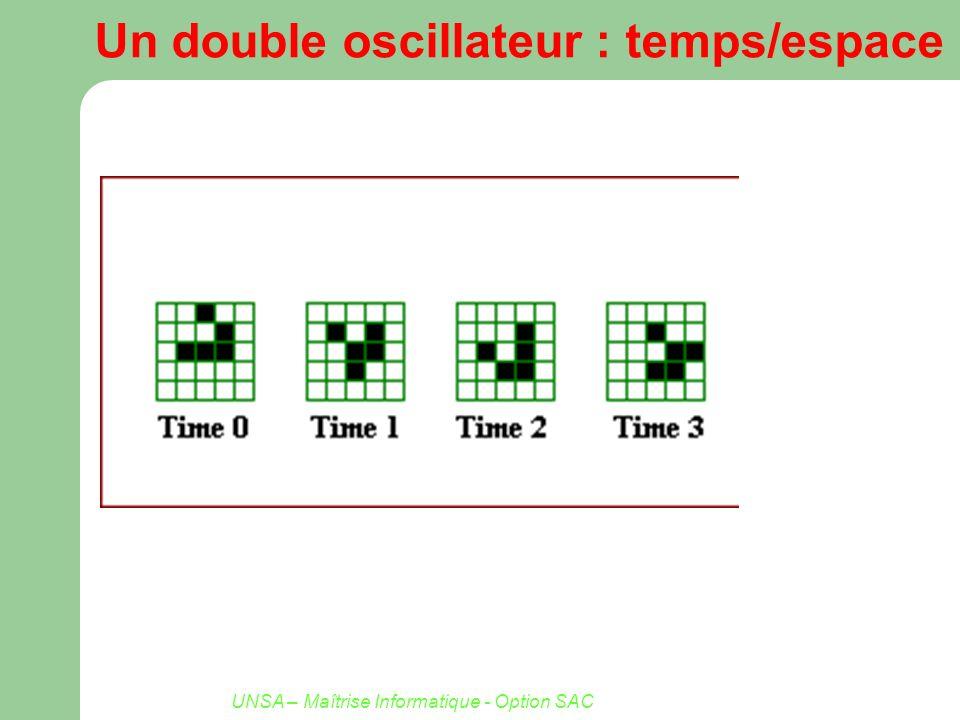 UNSA – Maîtrise Informatique - Option SAC Un double oscillateur : temps/espace