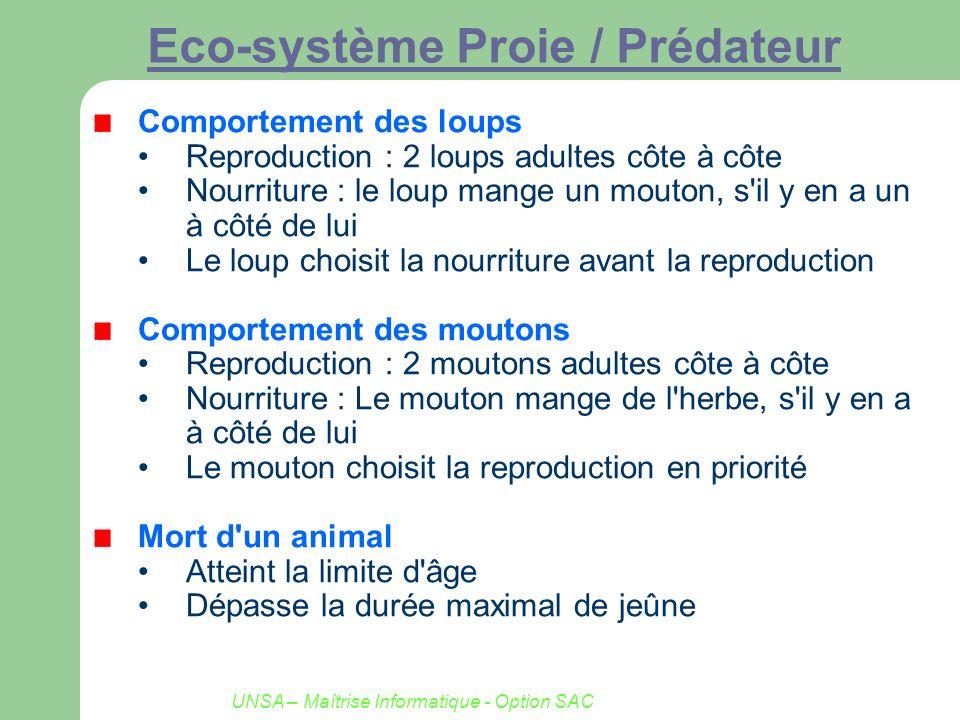 UNSA – Maîtrise Informatique - Option SAC Eco-système Proie / Prédateur Comportement des loups Reproduction : 2 loups adultes côte à côte Nourriture :
