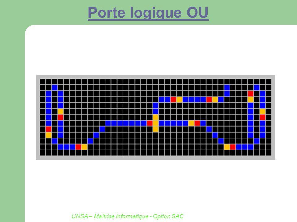 UNSA – Maîtrise Informatique - Option SAC Porte logique OU