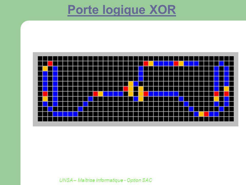 UNSA – Maîtrise Informatique - Option SAC Porte logique XOR