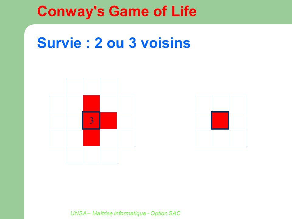 UNSA – Maîtrise Informatique - Option SAC Conway s Game of Life Mort : 4 voisins ou plus 4