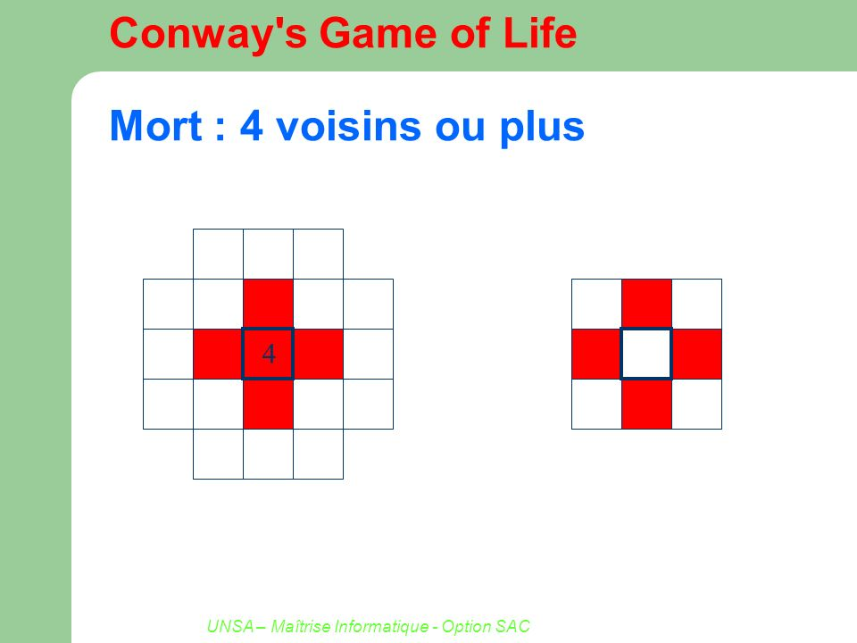 UNSA – Maîtrise Informatique - Option SAC Conway's Game of Life Mort : 4 voisins ou plus 4