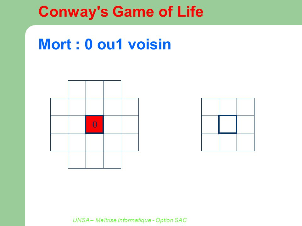 UNSA – Maîtrise Informatique - Option SAC Conway's Game of Life Mort : 0 ou1 voisin 0