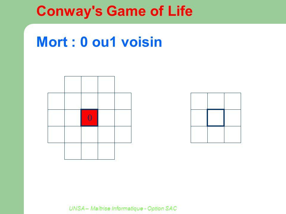 UNSA – Maîtrise Informatique - Option SAC Conway s Game of Life Naissance : 3 voisins 3