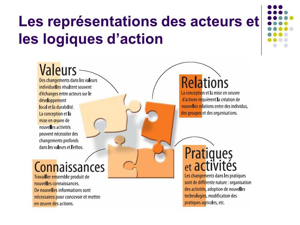 Les représentations des acteurs et les logiques daction