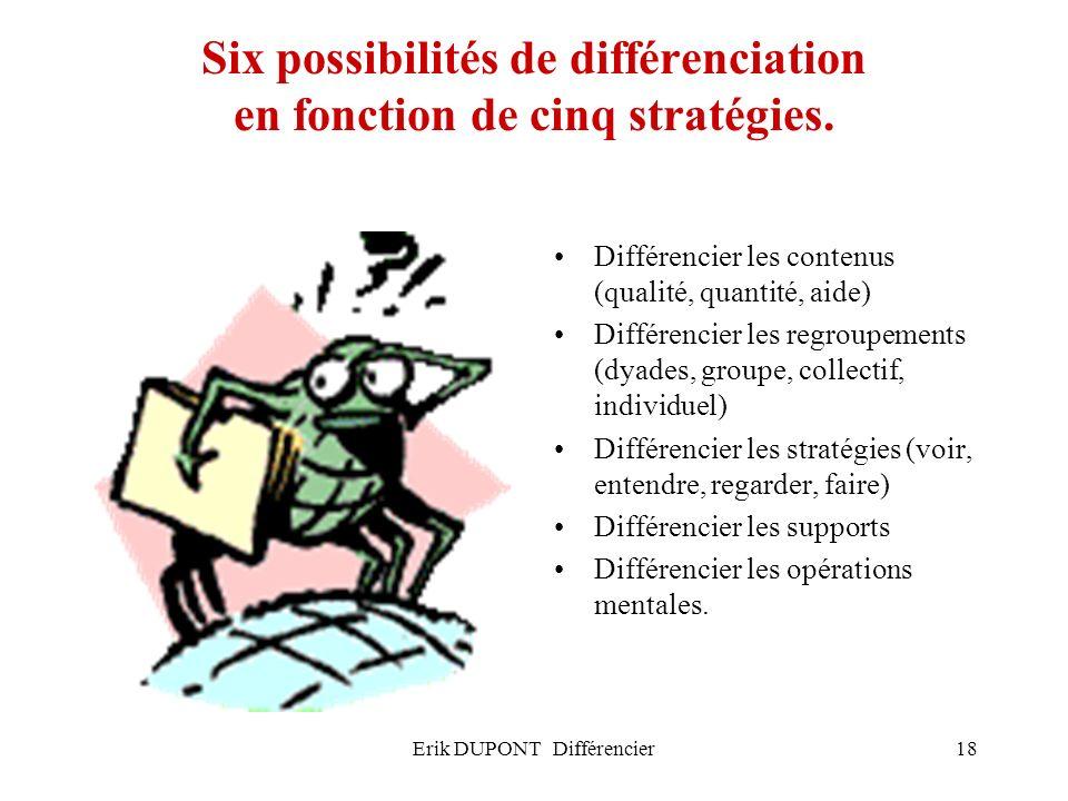 Erik DUPONT Différencier18 Six possibilités de différenciation en fonction de cinq stratégies. Différencier les contenus (qualité, quantité, aide) Dif