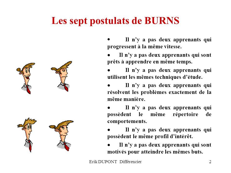 Erik DUPONT Différencier2 Les sept postulats de BURNS Il ny a pas deux apprenants qui progressent à la même vitesse. Il ny a pas deux apprenants qui s
